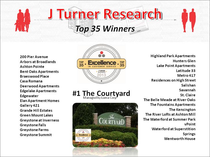 J Turner Research