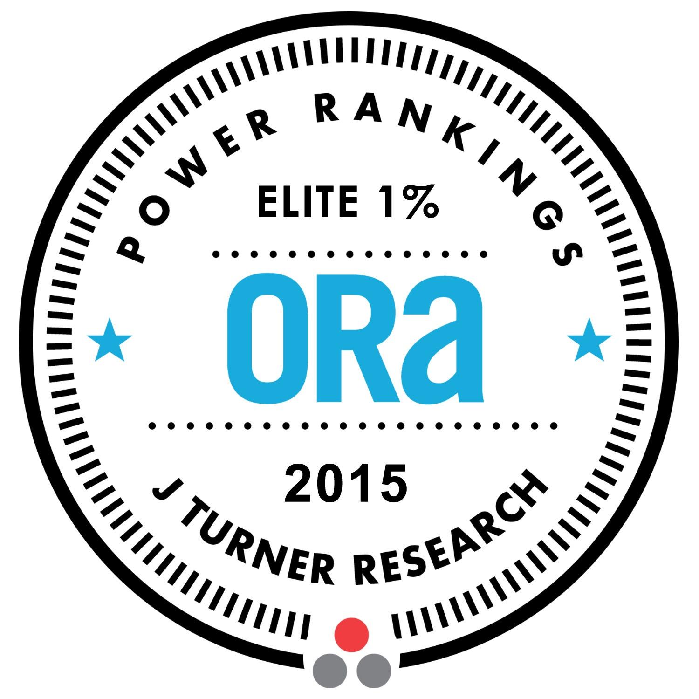 ORA Power Ranking